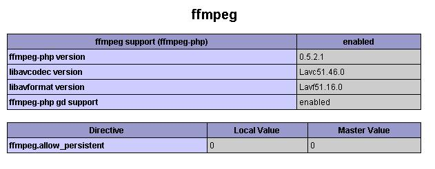 How to Install FFmpeg on Linux ~The Easy Way~